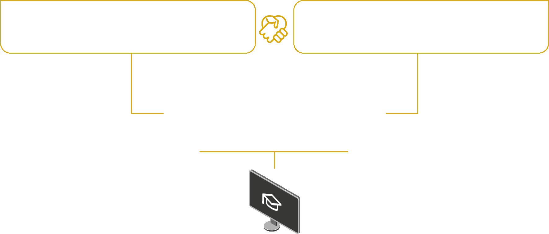 EC-Aunege Schéma